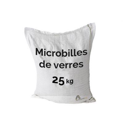 Microbilles de verre rétroréfléchissantes mysignalisation
