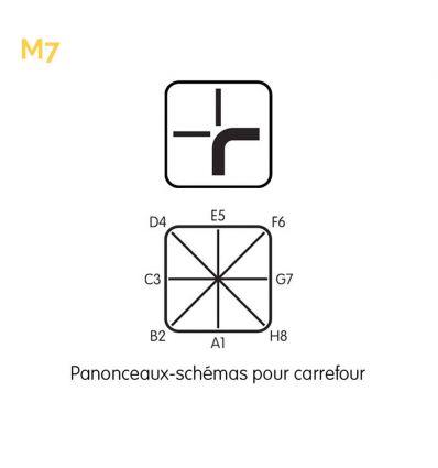 M7 - Panonceau Schéma Mysignalisation.com